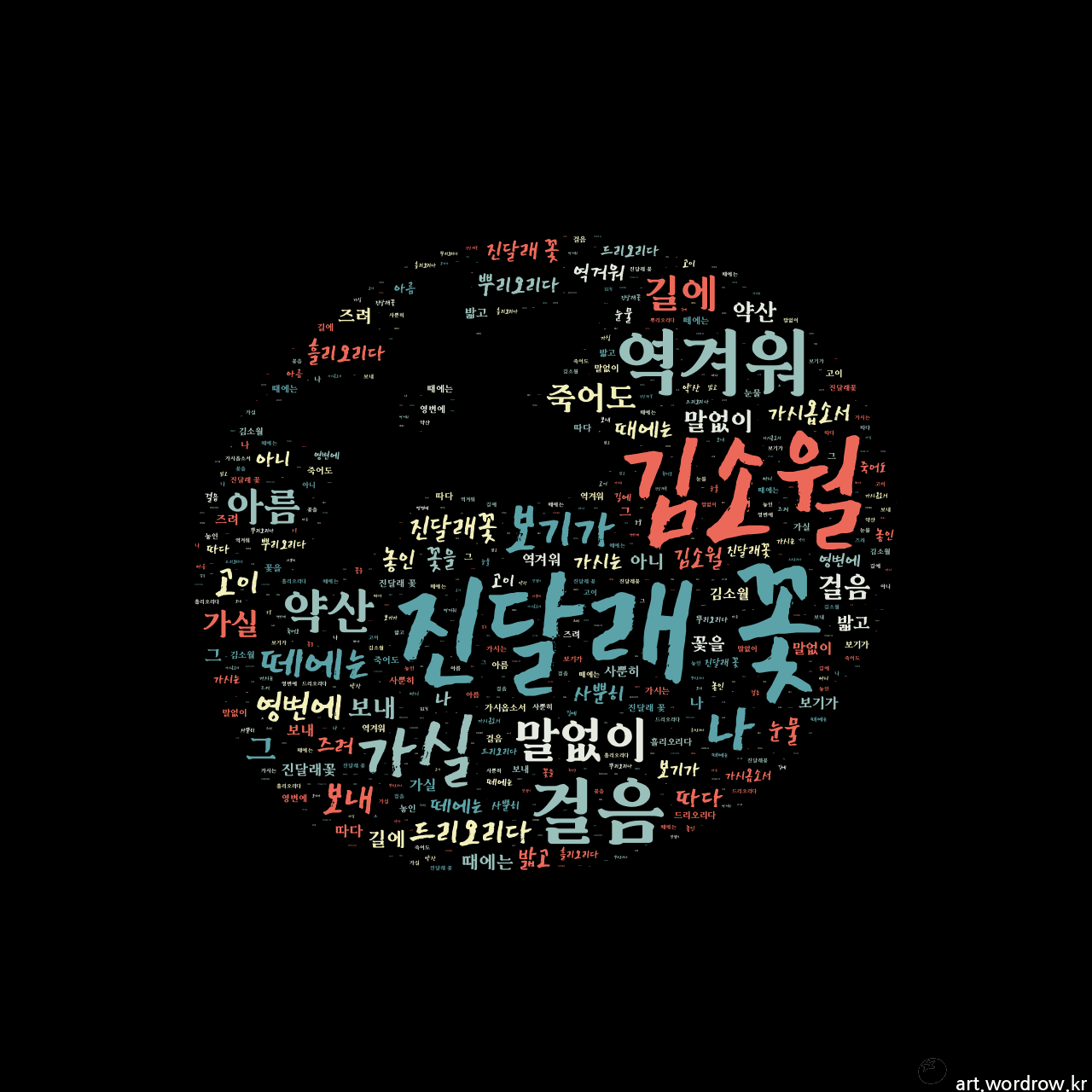 워드 클라우드: 진달래 꽃 [김소월]-5